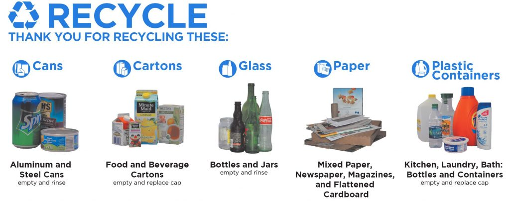 Recycle these materials